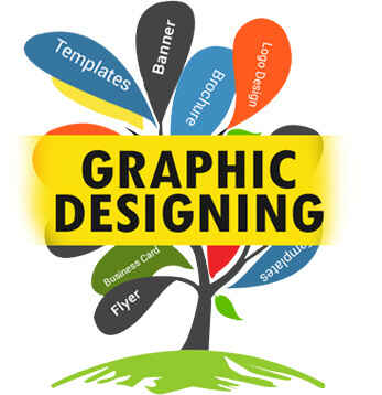 Best Professional Logo Design Services In US, UK & Malaysia, India