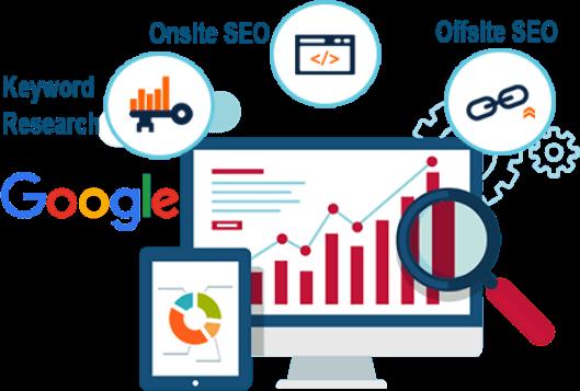 Search Engine Marketing service India